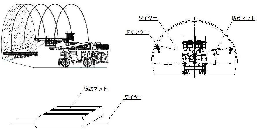 肌落ち防護バルーンの構造