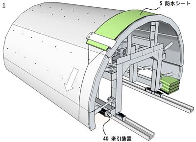図-1 シートを端部に設置